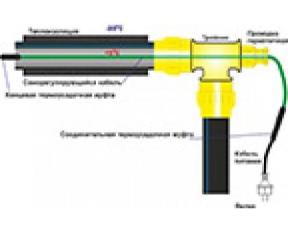 Греющий cаморегулирующийся кабель внутрь трубы 17Вт