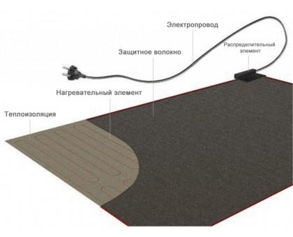 Мобильный теплый пол под ковер ТЕПЛОЛЮКС EXPRESS 200х140